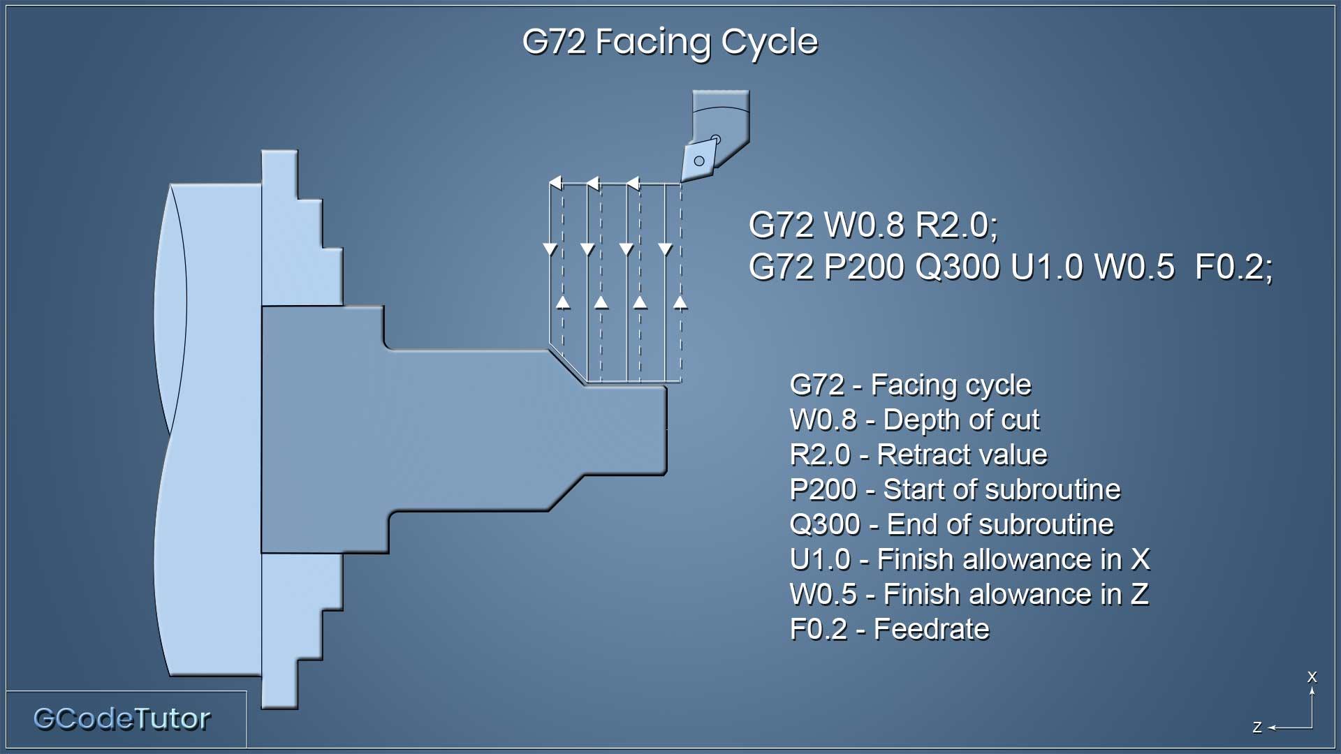 G72 facing cycle - CNC Lathe tutorial