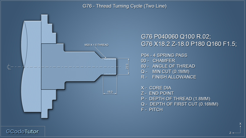 G76 Screw Thread Cycle