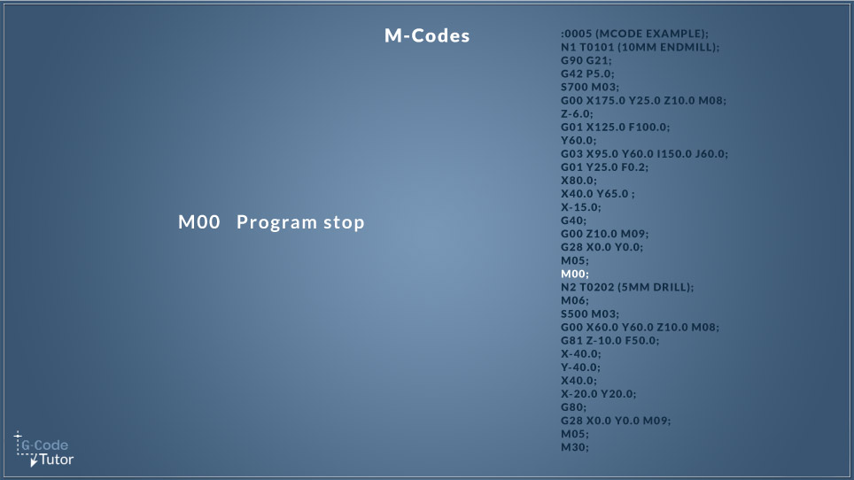 Cnc M Codes There are three types of conditional sentences. cnc m codes